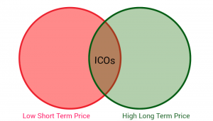 ETH Long-Short Price Factors